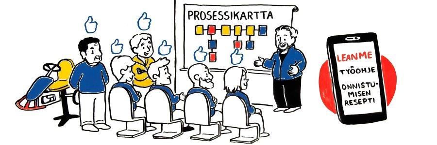 Piirroshahmo työntekijöille kerrotaan prosessikartasta luennolla.